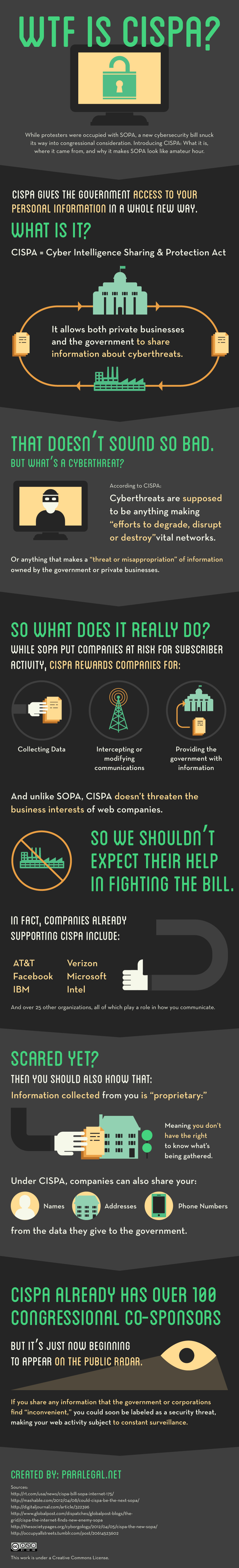 cispa   CISPA: What Is It & Why Should We Care? [INFOGRAPHIC]